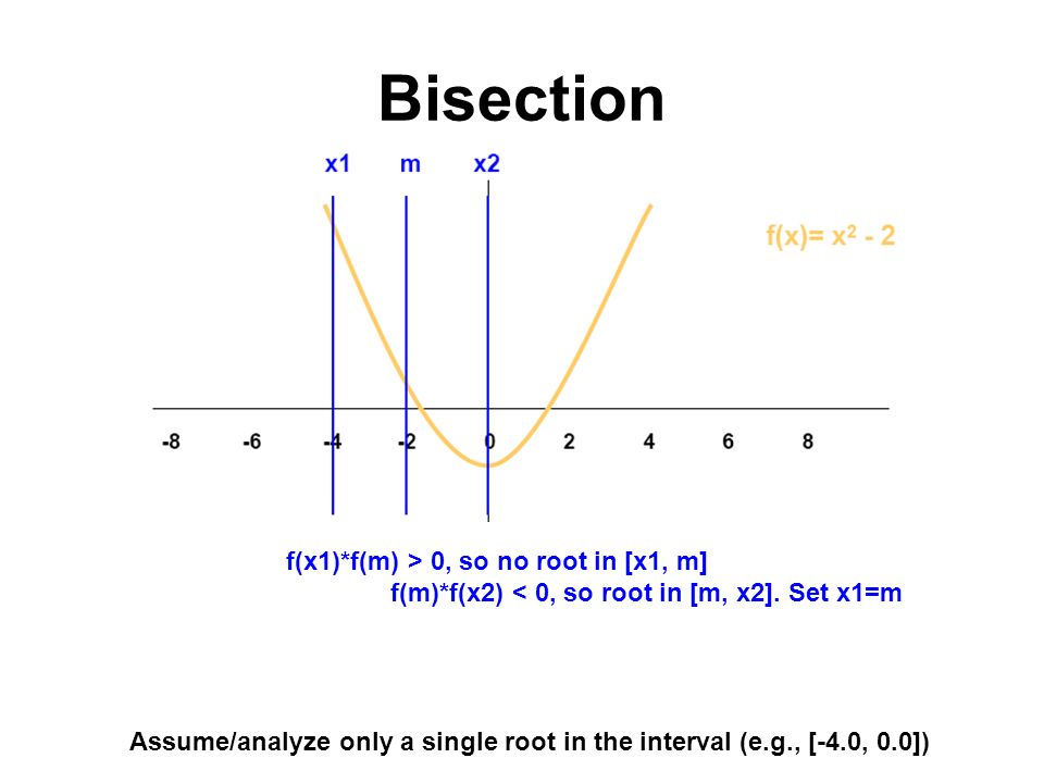 Bisection f(x1)*f(m) > 0, so no root in [x1, m] f(m)*f(x2) < 0, so root in [m, x2].