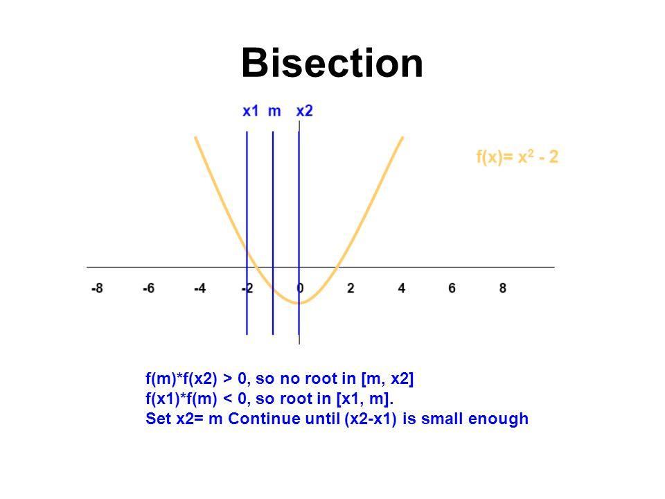 Bisection f(m)*f(x2) > 0, so no root in [m, x2] f(x1)*f(m) < 0, so root in [x1, m].