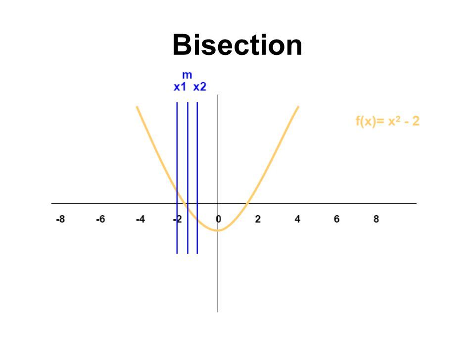 Bisection