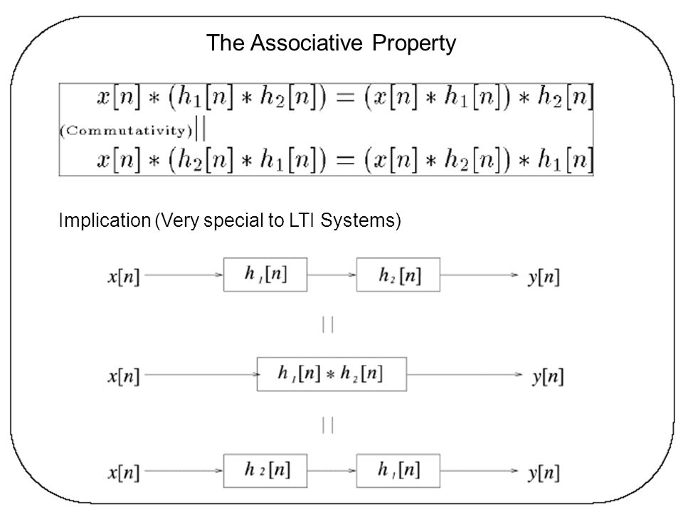 The Associative Property Implication (Very special to LTI Systems)