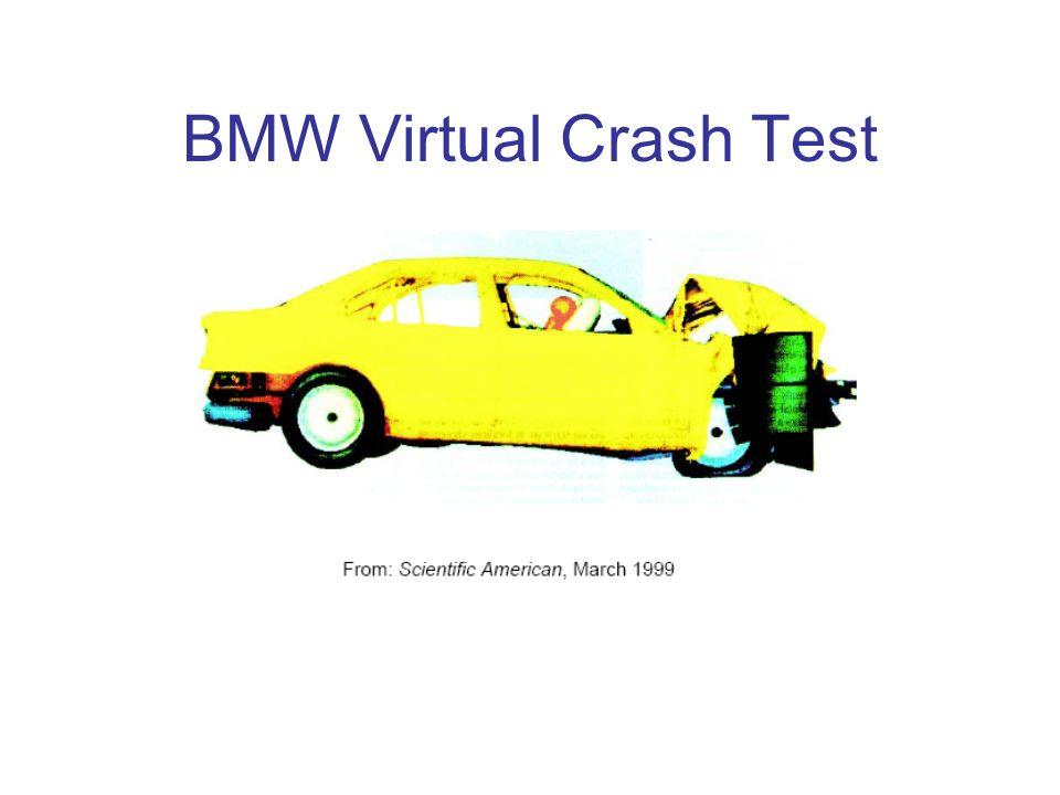 BMW Virtual Crash Test