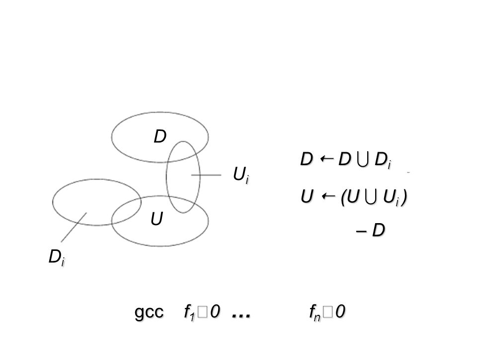 gcc f 1 0 … f n 0 D iDiiDi iUiiUi U D D D i U (U U i ) – D – D
