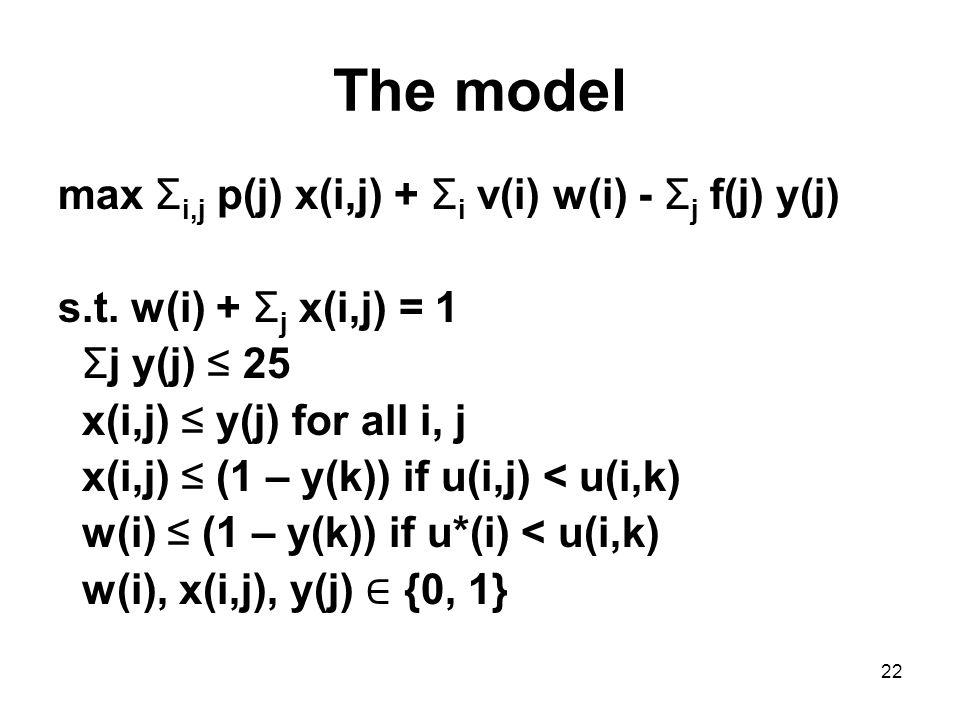 22 The model max Σ i,j p(j) x(i,j) + Σ i v(i) w(i) - Σ j f(j) y(j) s.t.