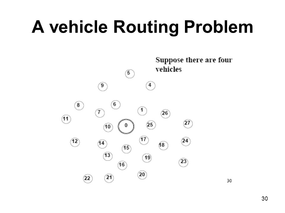 30 A vehicle Routing Problem