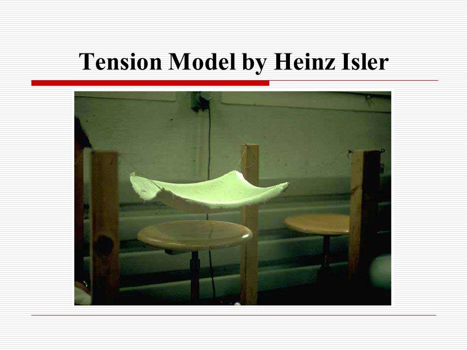 Tension Model by Heinz Isler