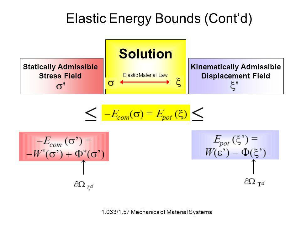 1.033/1.57 Mechanics of Material Systems Elastic Energy Bounds (Contd) Statically Admissible Stress Field Solution Elastic Material Law Kinematically Admissible Displacement Field