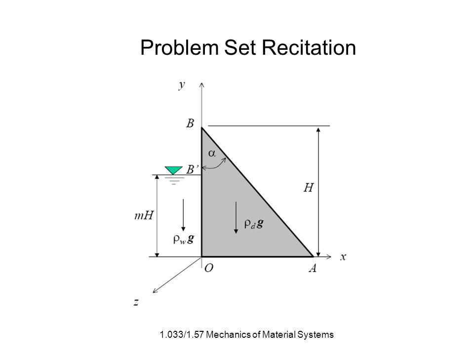 1.033/1.57 Mechanics of Material Systems Problem Set Recitation