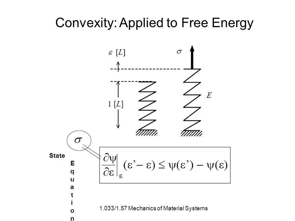 1.033/1.57 Mechanics of Material Systems Convexity: Applied to Free Energy State E q u a t i o n