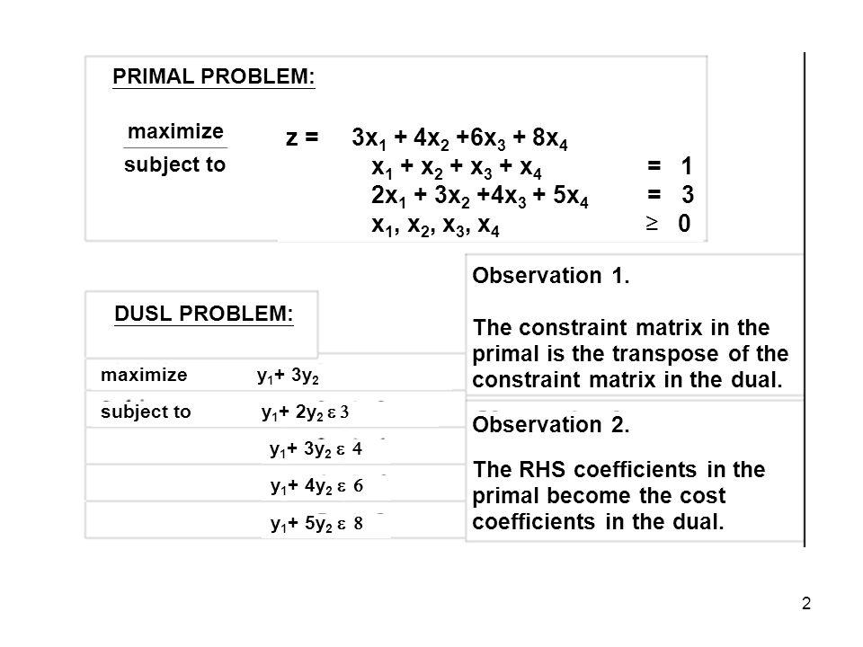 2 PRIMAL PROBLEM: maximize subject to z = 3x 1 + 4x 2 +6x 3 + 8x 4 x 1 + x 2 + x 3 + x 4 = 1 2x 1 + 3x 2 +4x 3 + 5x 4 = 3 x 1, x 2, x 3, x 4 0 maximize y 1 + 3y 2 subject to y 1 + 2y 2 y 1 + 3y 2 y 1 + 4y 2 y 1 + 5y 2 Observation 1.