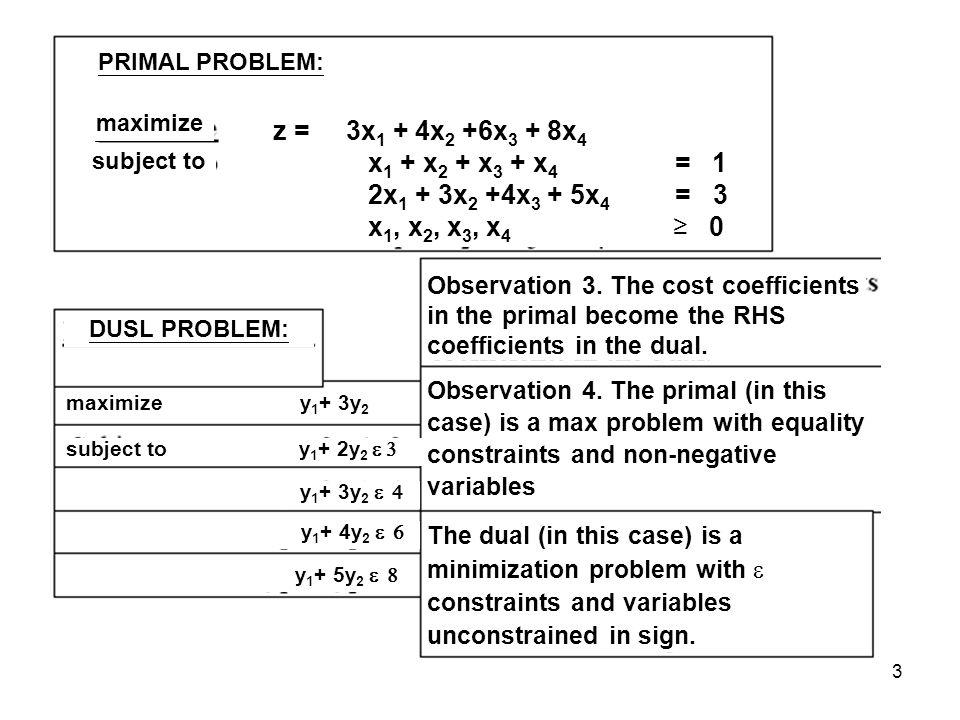 3 PRIMAL PROBLEM: maximize subject to z = 3x 1 + 4x 2 +6x 3 + 8x 4 x 1 + x 2 + x 3 + x 4 = 1 2x 1 + 3x 2 +4x 3 + 5x 4 = 3 x 1, x 2, x 3, x 4 0 DUSL PROBLEM: maximize y 1 + 3y 2 subject to y 1 + 2y 2 y 1 + 3y 2 y 1 + 4y 2 y 1 + 5y 2 Observation 3.
