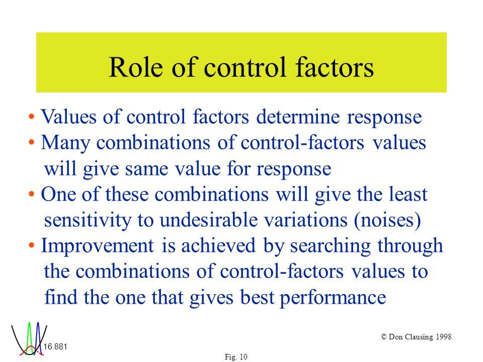 16.881 Fig. 10 © Don Clausing 1998 Role of control factors Values of control factors determine response Many combinations of control-factors values wi