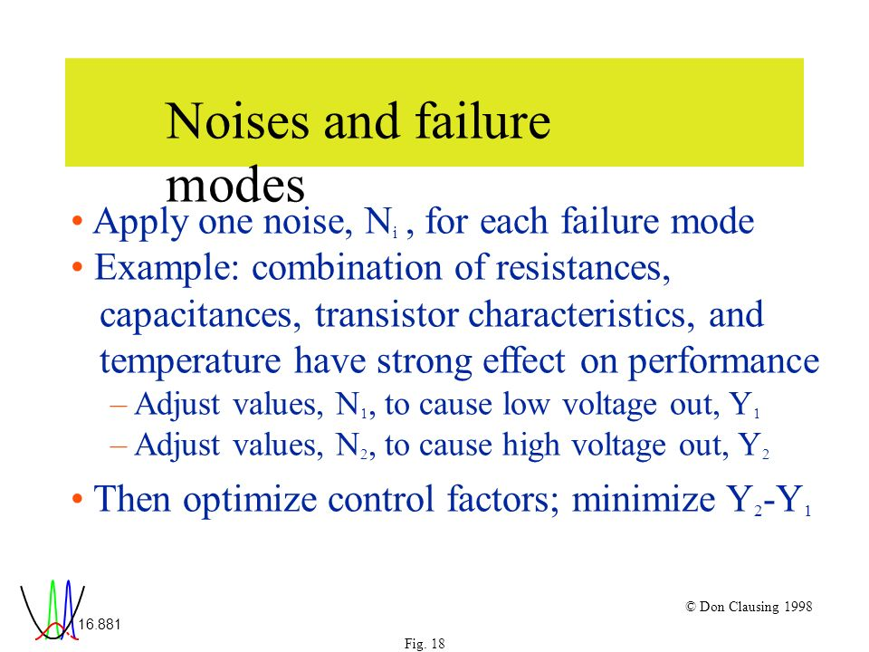 16.881 Fig. 18 © Don Clausing 1998 Noises and failure modes Apply one noise, N i, for each failure mode Example: combination of resistances, capacitan