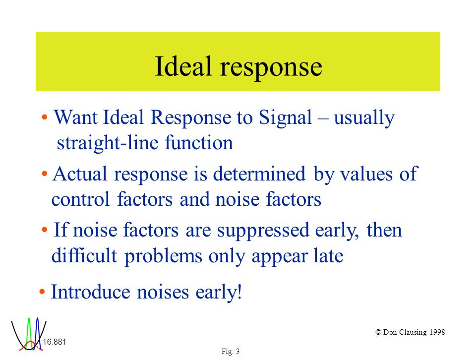 16.881 Fig. 3 © Don Clausing 1998 Ideal response Want Ideal Response to Signal – usually straight-line function Actual response is determined by value