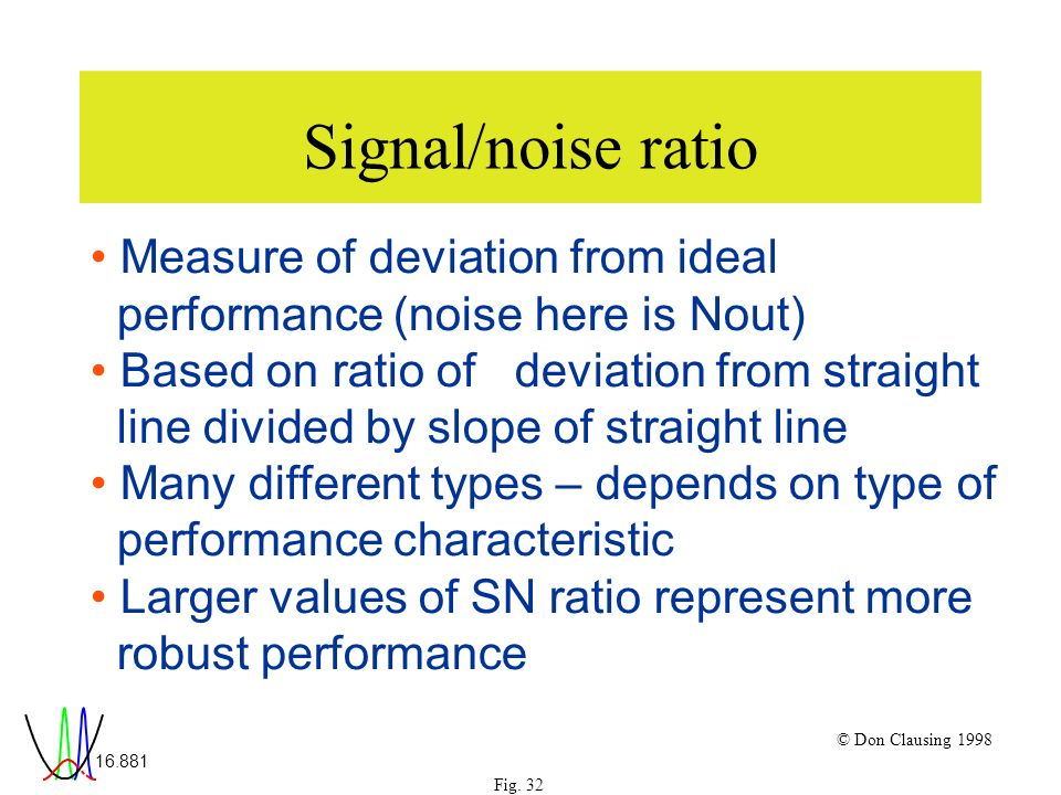 © Don Clausing 1998 Signal/noise ratio Measure of deviation from ideal performance (noise here is Nout) Based on ratio ofdeviation from straight line divided by slope of straight line Many different types – depends on type of performance characteristic Larger values of SN ratio represent more robust performance Fig.