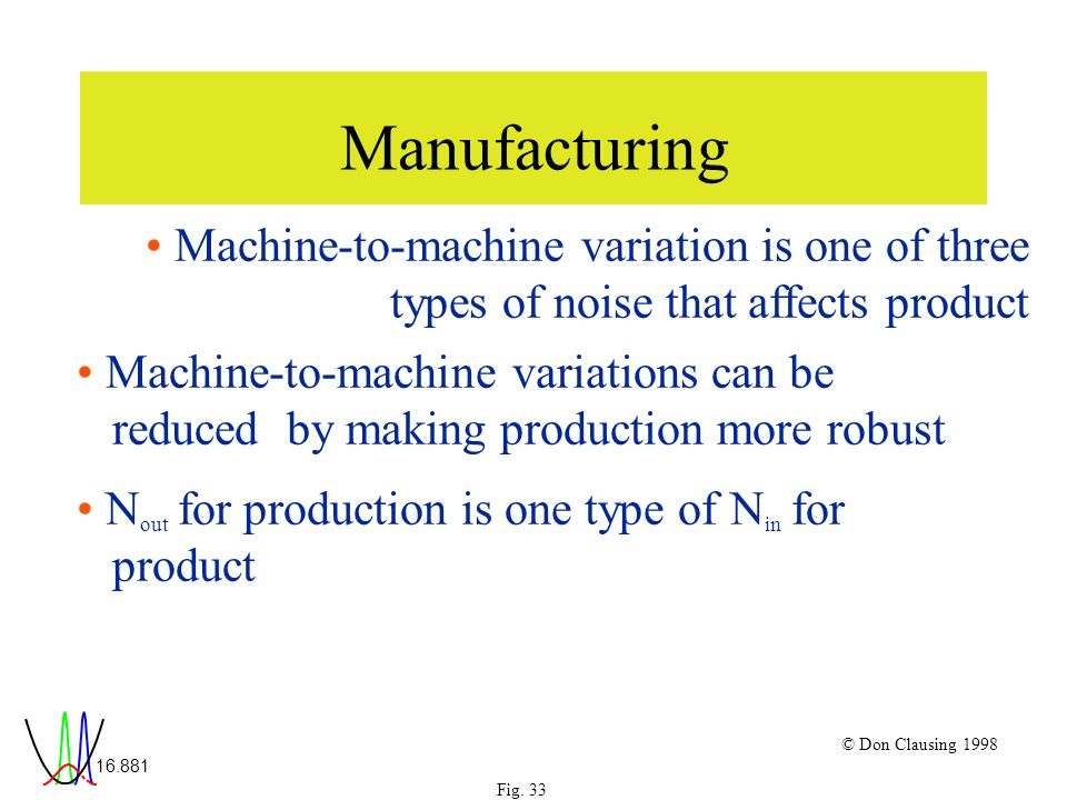 © Don Clausing 1998 Manufacturing Machine-to-machine variation is one of three types of noise that affects product Machine-to-machine variations can be reduced by making production more robust N out for production is one type of N in for product Fig.