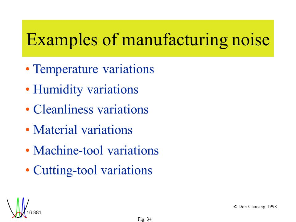 16.881 © Don Clausing 1998 Examples of manufacturing noise Temperature variations Humidity variations Cleanliness variations Material variations Machine-tool variations Cutting-tool variations Fig.