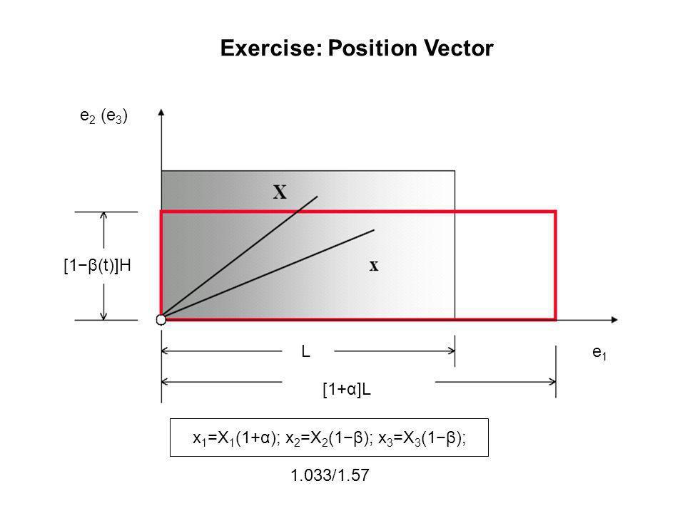 1.033/1.57 Exercise: Position Vector e 2 (e 3 ) [1β(t)]H L [1+α]L e1e1 x 1 =X 1 (1+α); x 2 =X 2 (1β); x 3 =X 3 (1β);