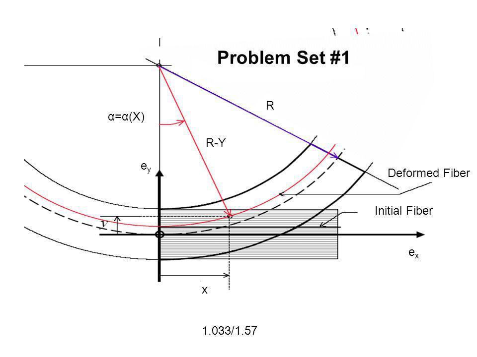 1.033/1.57 Problem Set #1 R R-Y α=α(X) eyey x exex Initial Fiber Deformed Fiber