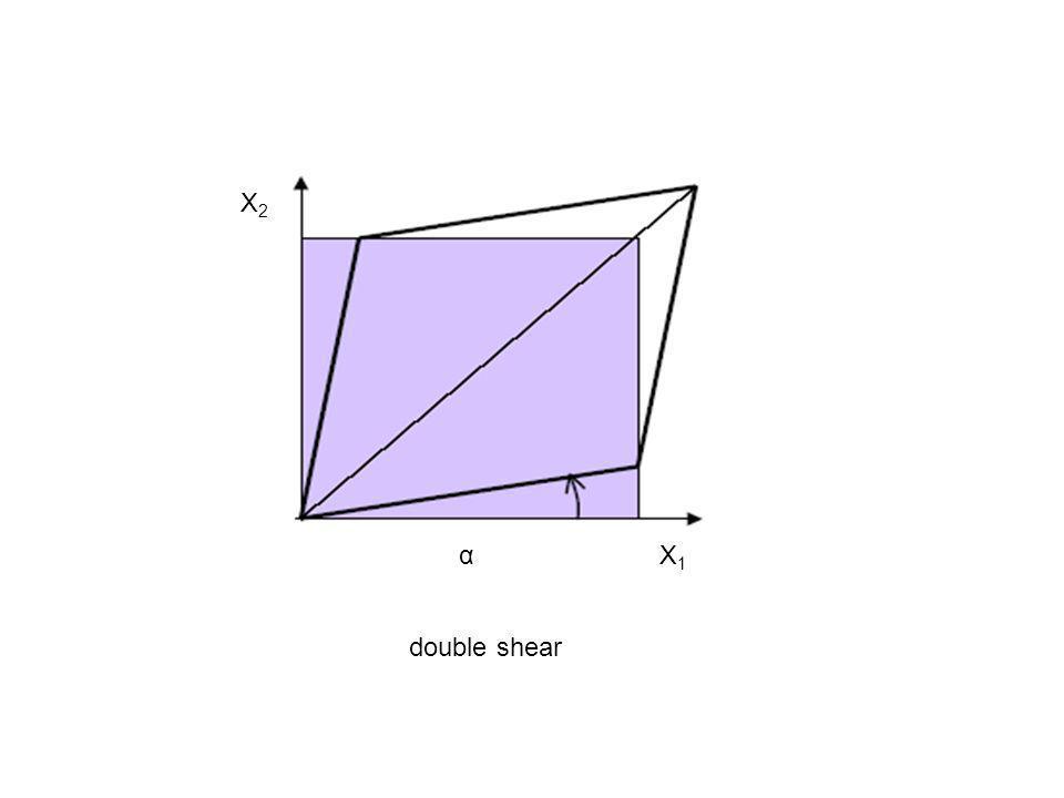 double shear X2X2 αX1X1
