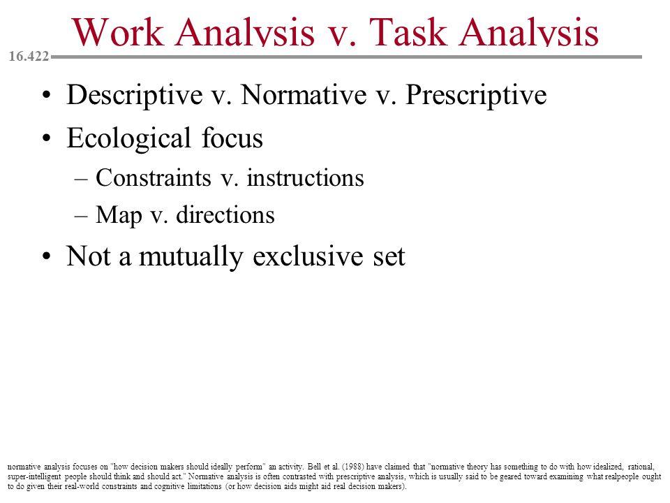 Work Analysis v. Task Analysis Descriptive v. Normative v. Prescriptive Ecological focus –Constraints v. instructions –Map v. directions Not a mutuall