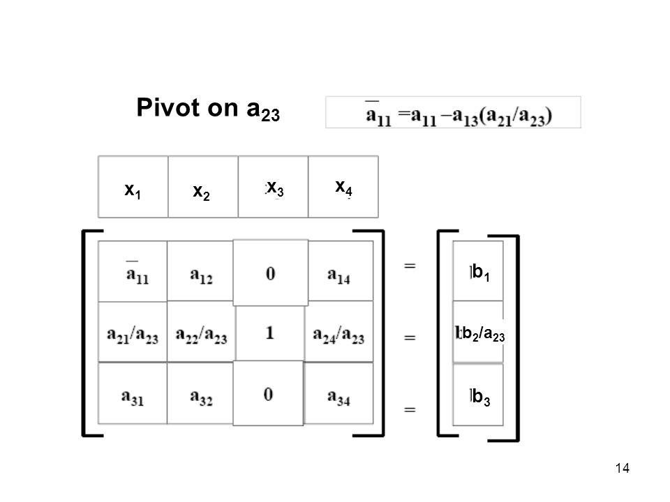 14 Pivot on a 23 x1x1 x2x2 x3x3 x4x4 b1b1 b 2 /a 23 b3b3