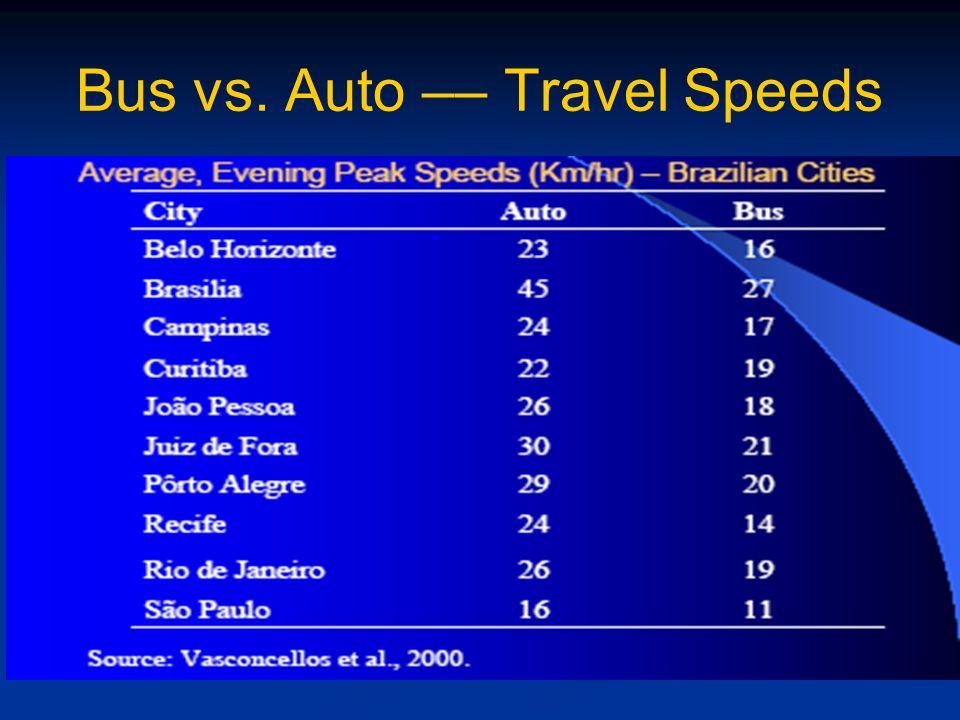 Bus vs. Auto –– Travel Speeds