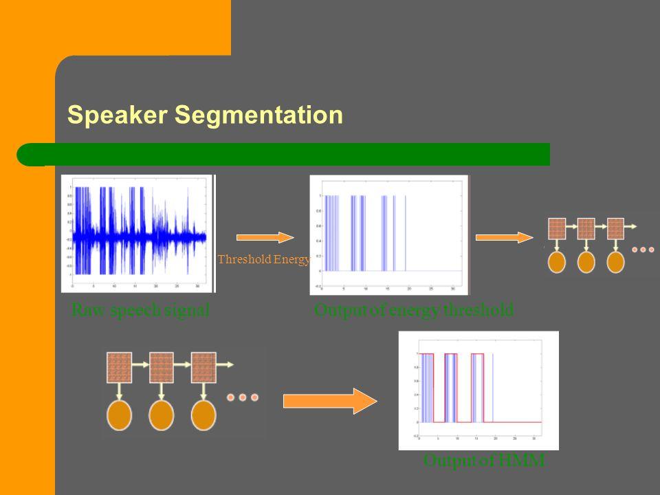 Speaker Segmentation Threshold Energy Raw speech signal Output of energy threshold Output of HMM