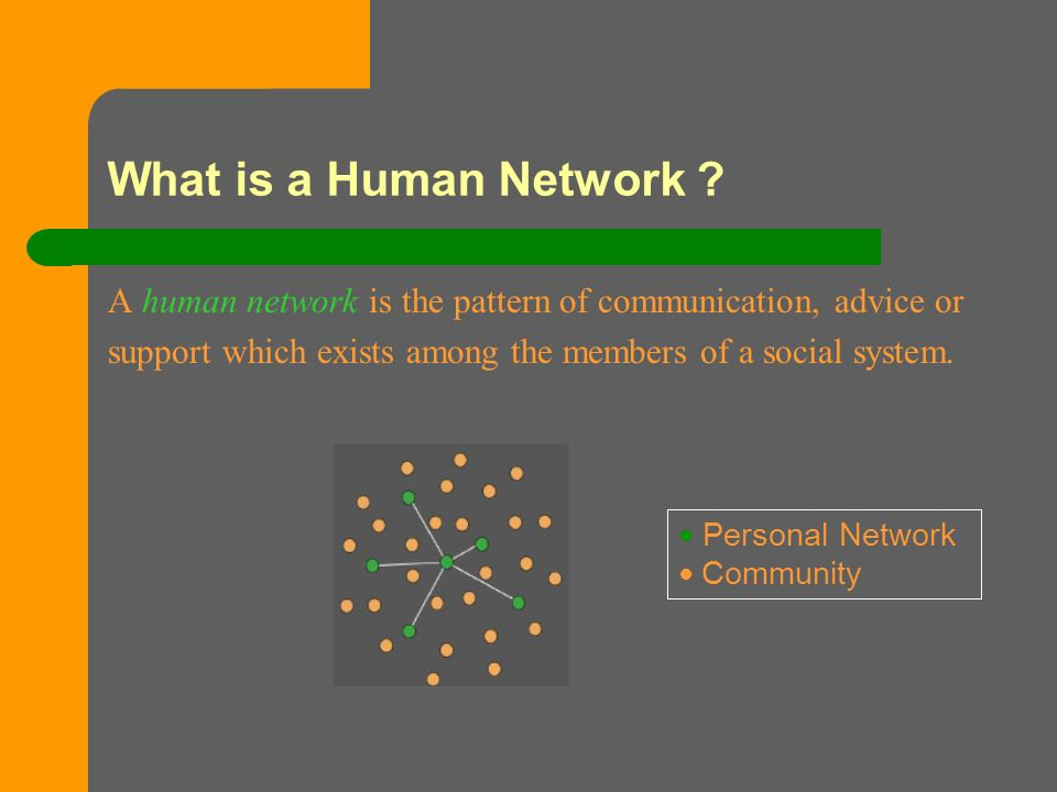 What is a Human Network .