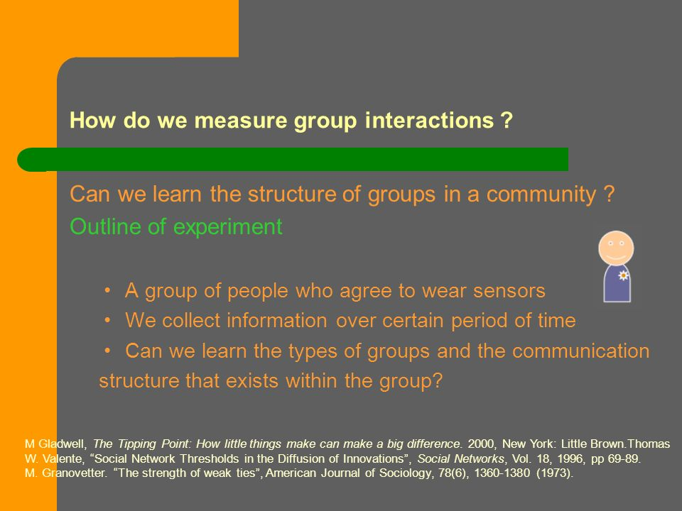 How do we measure group interactions . Can we learn the structure of groups in a community .