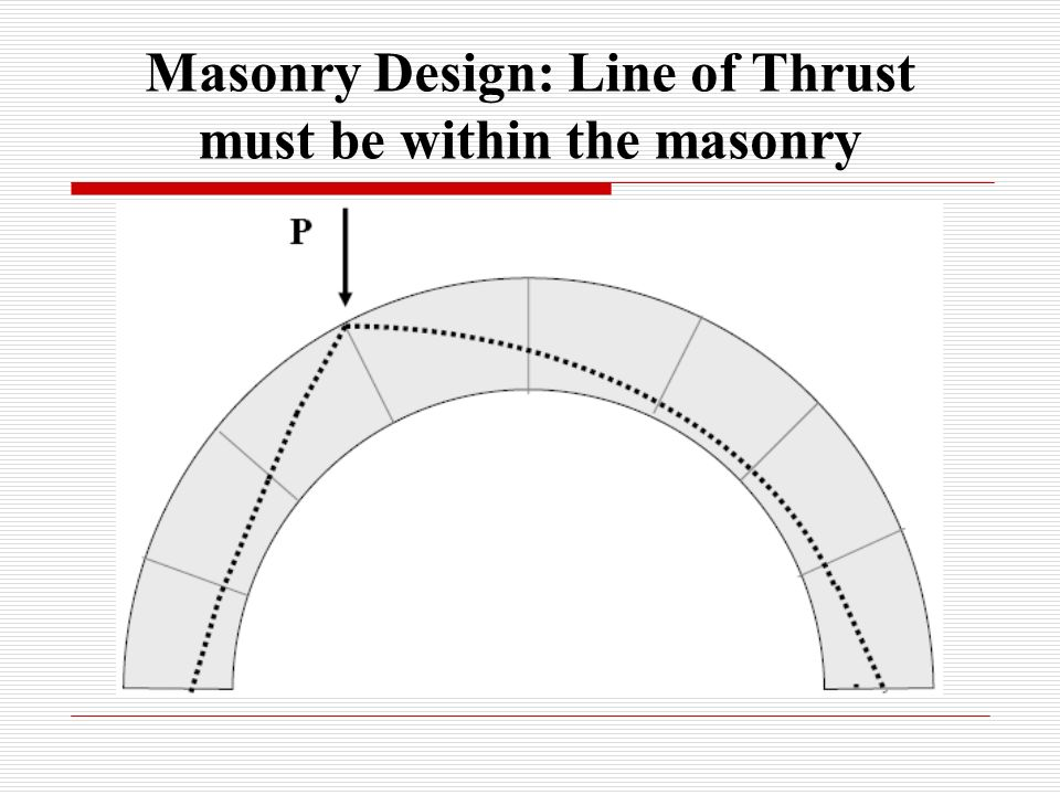 Masonry Design: Line of Thrust must be within the masonry