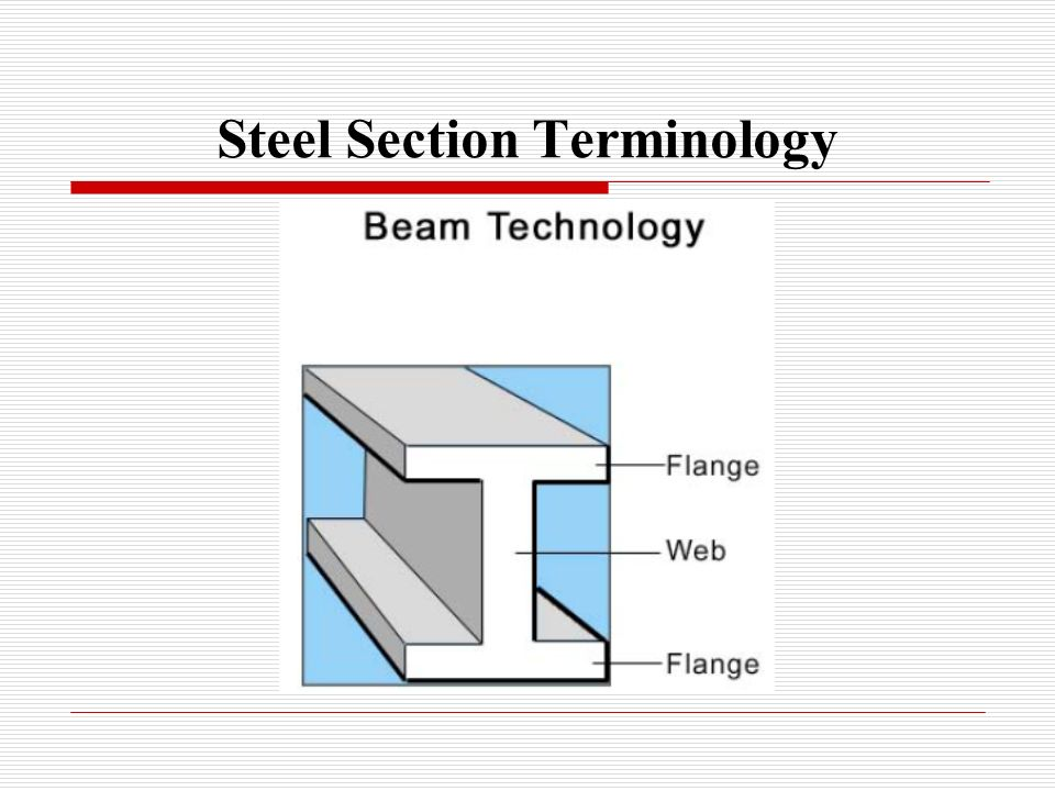 Steel Section Terminology