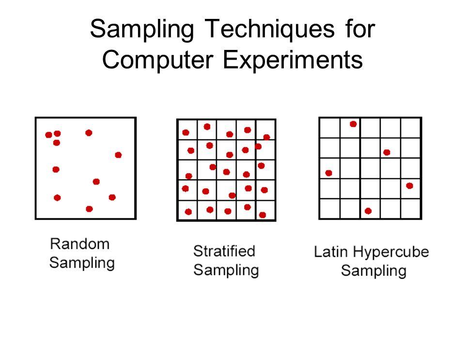Sampling Techniques for Computer Experiments