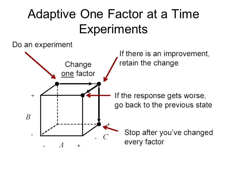 Adaptive One Factor at a Time Experiments