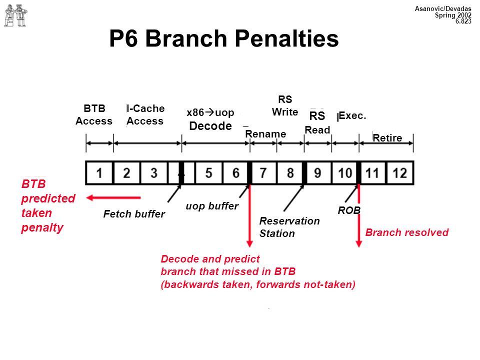 Asanovic/Devadas Spring 2002 6.823 P6 Branch Penalties BTB Access I-Cache Access Exec.