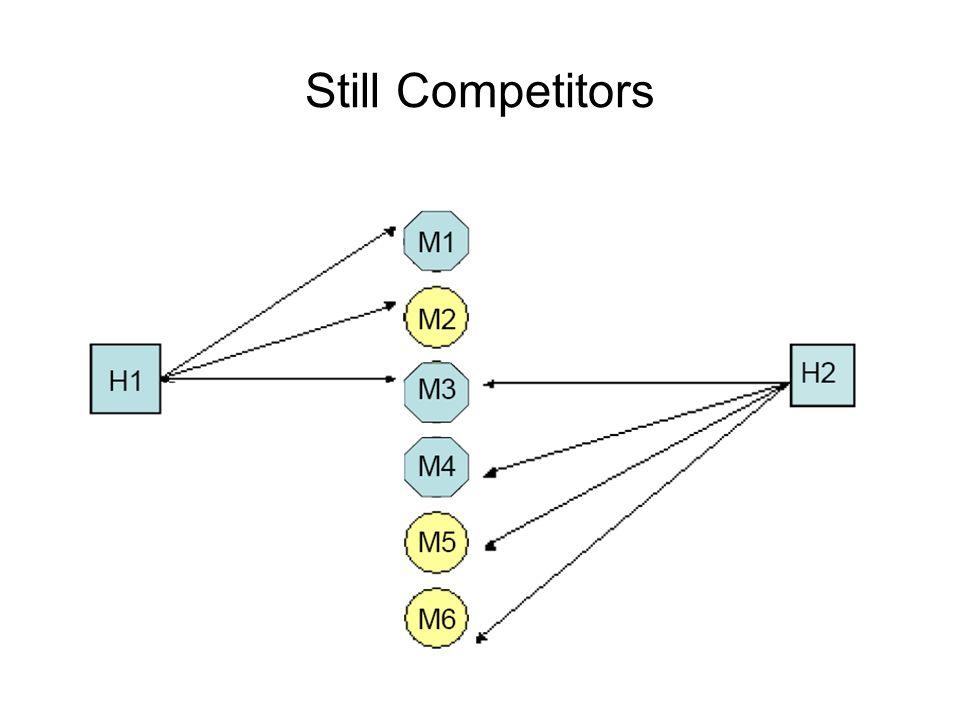 Still Competitors