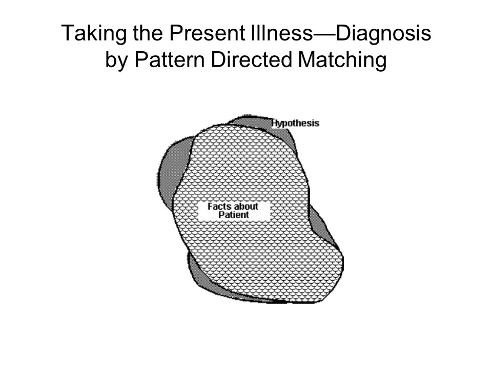 Taking the Present IllnessDiagnosis by Pattern Directed Matching