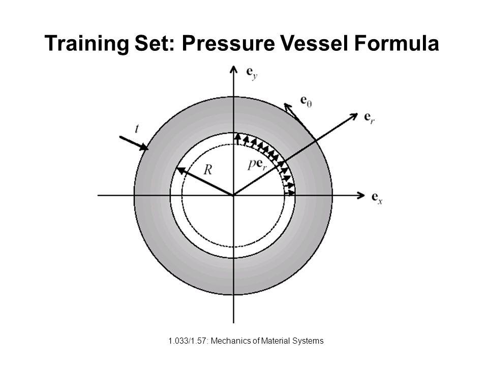 1.033/1.57: Mechanics of Material Systems Training Set: Pressure Vessel Formula