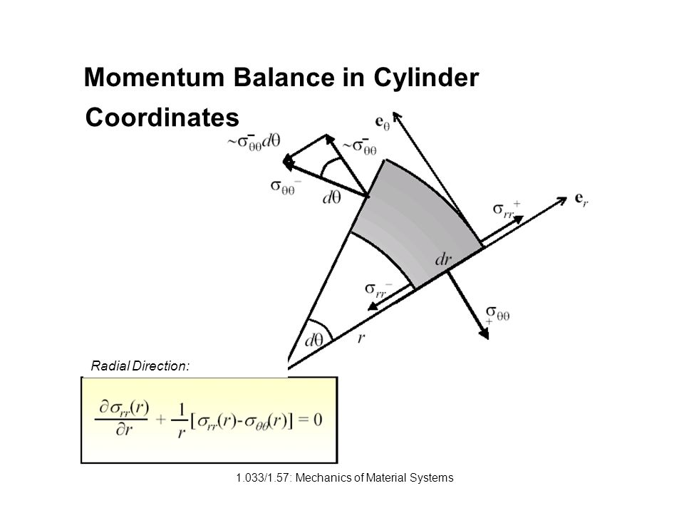1.033/1.57: Mechanics of Material Systems Momentum Balance in Cylinder Radial Direction: Coordinates