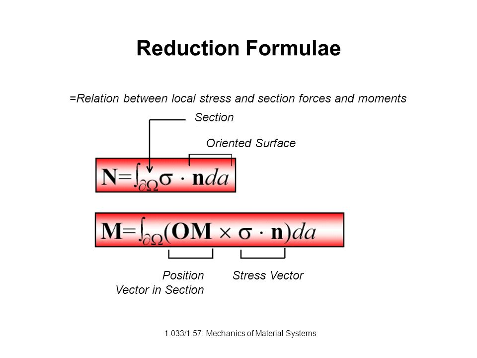 1.033/1.57: Mechanics of Material Systems Reduction Formulae Section =Relation between local stress and section forces and moments Oriented Surface Position Vector in Section Stress Vector