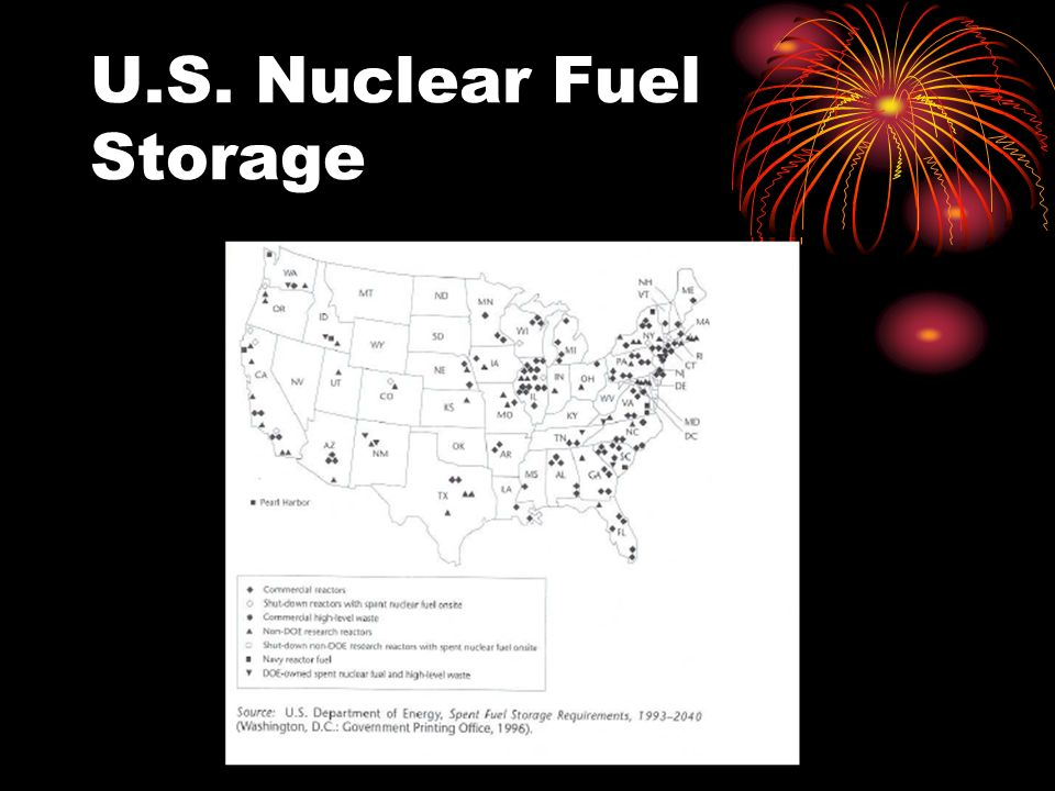 U.S. Nuclear Fuel Storage