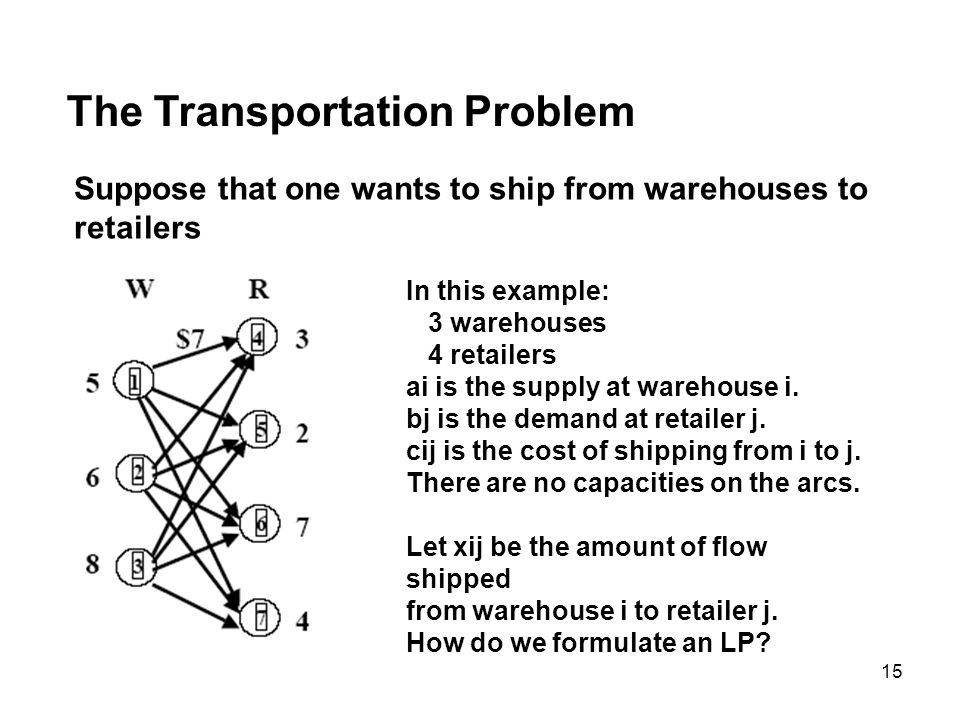 15 The Transportation Problem Suppose that one wants to ship from warehouses to retailers In this example: 3 warehouses 4 retailers ai is the supply a