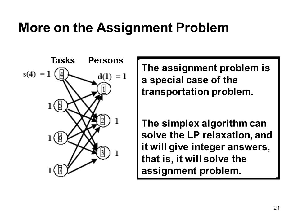 21 More on the Assignment Problem Tasks Persons The assignment problem is a special case of the transportation problem. The simplex algorithm can solv