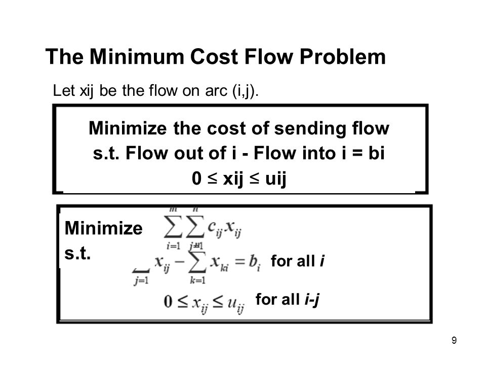 9 The Minimum Cost Flow Problem Let xij be the flow on arc (i,j). Minimize the cost of sending flow s.t. Flow out of i - Flow into i = bi 0 xij uij Mi