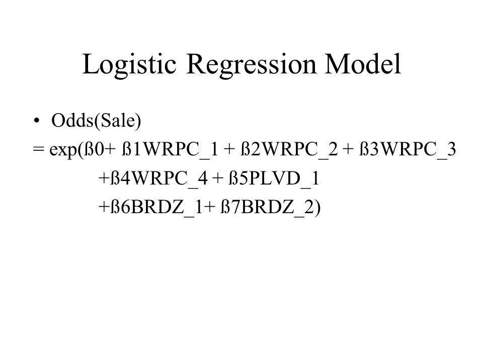 Logistic Regression Model Odds(Sale) = exp(ß0+ ß1WRPC_1 + ß2WRPC_2 + ß3WRPC_3 +ß4WRPC_4 + ß5PLVD_1 +ß6BRDZ_1+ ß7BRDZ_2)