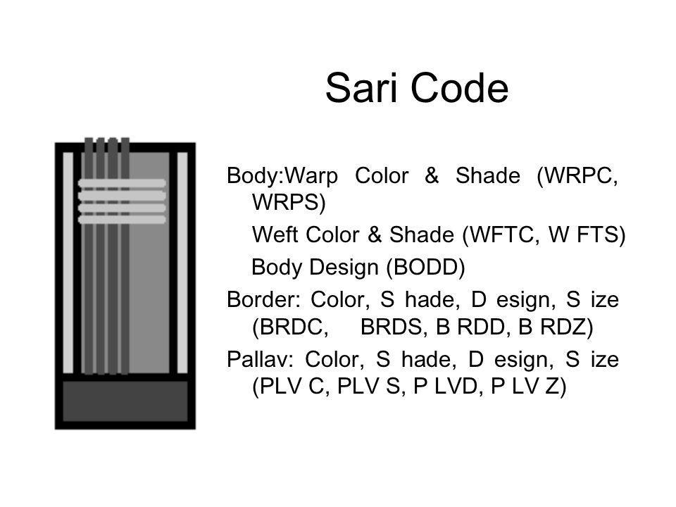 Sari Code Body:Warp Color & Shade (WRPC, WRPS) Weft Color & Shade (WFTC, W FTS) Body Design (BODD) Border: Color, S hade, D esign, S ize (BRDC, BRDS, B RDD, B RDZ) Pallav: Color, S hade, D esign, S ize (PLV C, PLV S, P LVD, P LV Z)