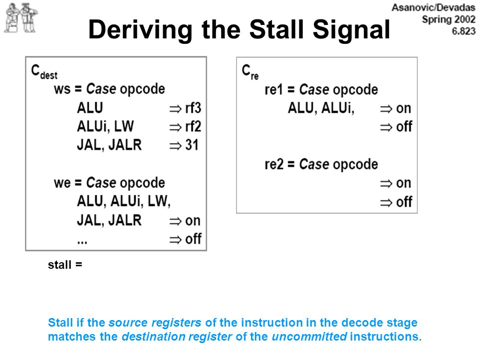 Deriving the Stall Signal stall = Stall if the source registers of the instruction in the decode stage matches the destination register of the uncommi