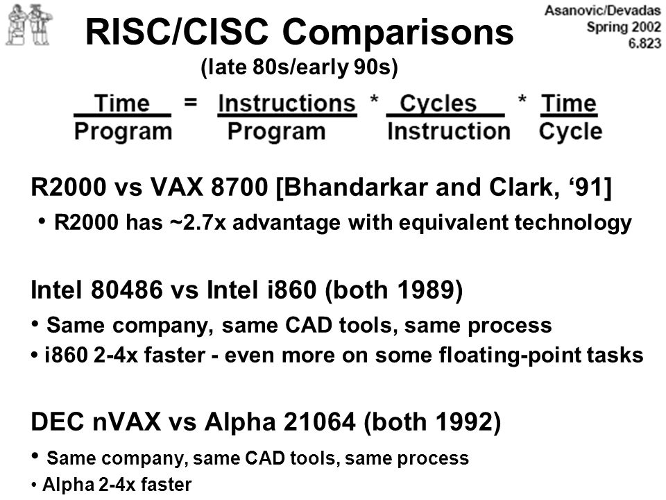 RISC/CISC Comparisons (late 80s/early 90s) R2000 vs VAX 8700 [Bhandarkar and Clark, 91] R2000 has ~2.7x advantage with equivalent technology Intel 804