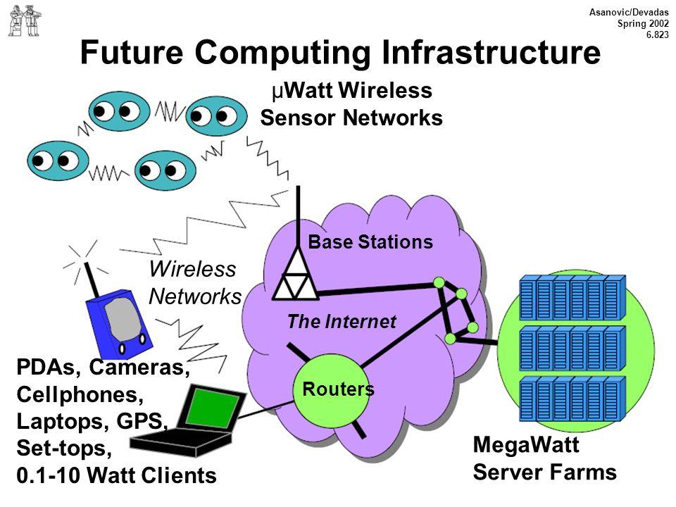 Asanovic/Devadas Spring 2002 6.823 Future Computing Infrastructure μWatt Wireless Sensor Networks PDAs, Cameras, Cellphones, Laptops, GPS, Set-tops, 0