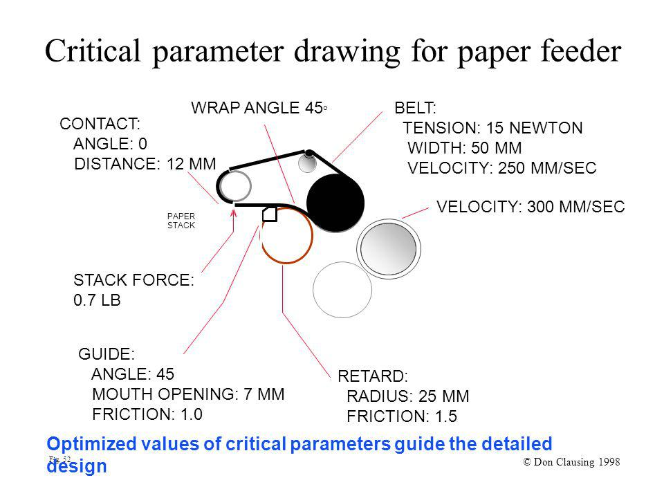 Fig. 52 © Don Clausing 1998 Critical parameter drawing for paper feeder CONTACT: ANGLE: 0 DISTANCE: 12 MM WRAP ANGLE 45 o BELT: TENSION: 15 NEWTON WID