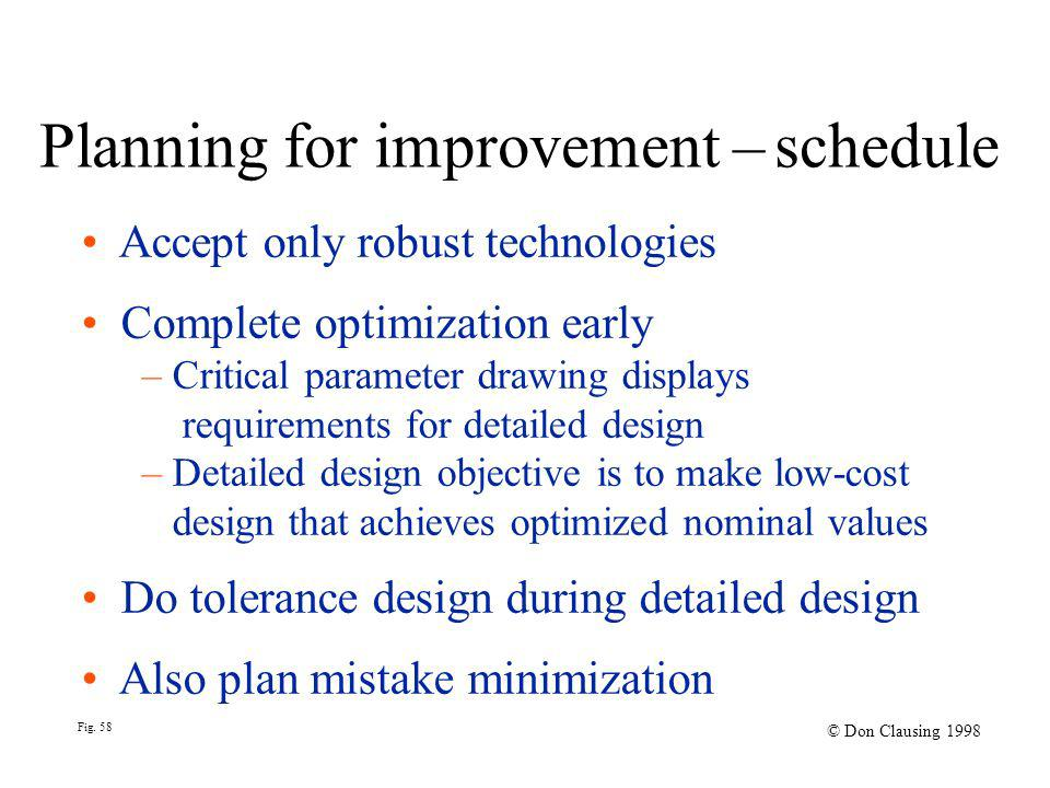 Fig. 58 © Don Clausing 1998 Planning for improvement –schedule Accept only robust technologies Complete optimization early – Critical parameter drawin